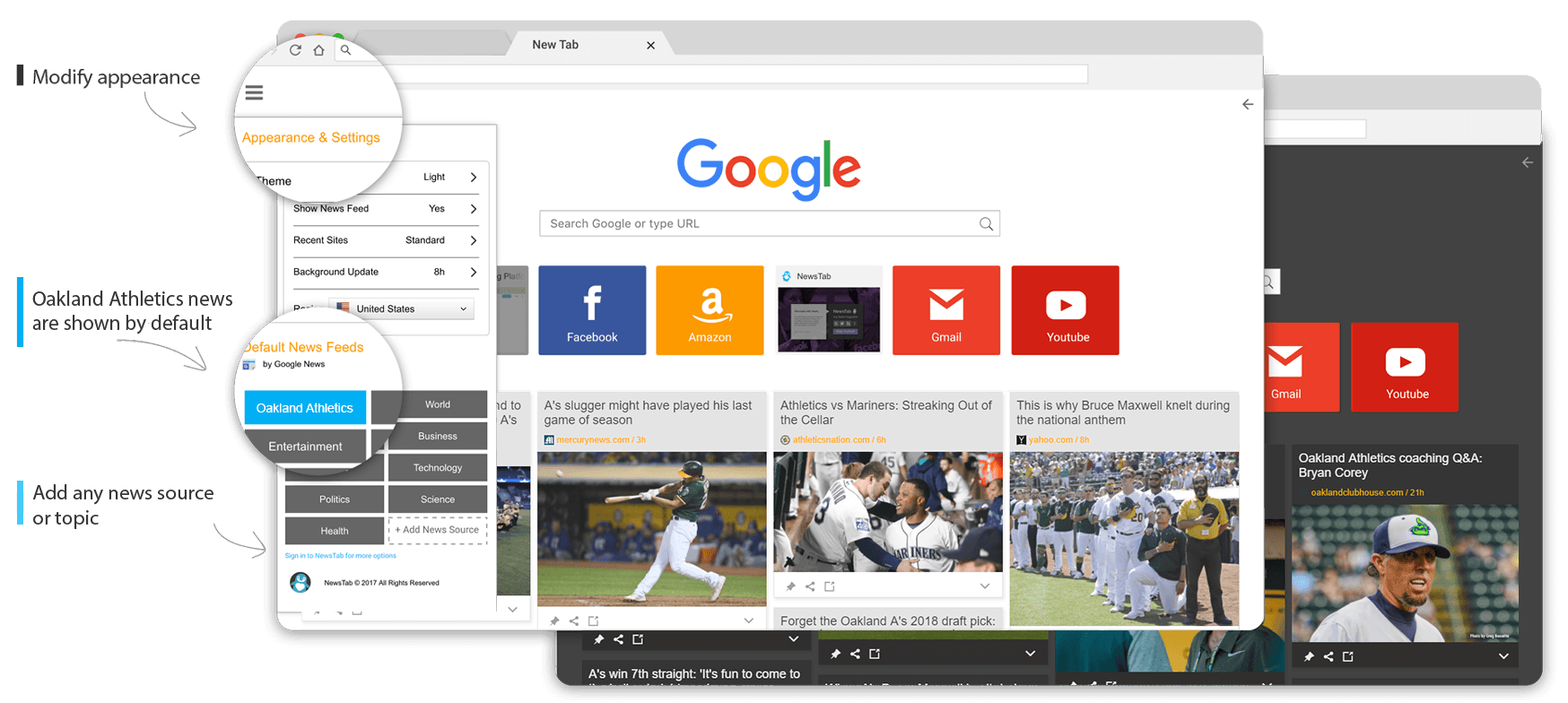 Oakland Athletics News